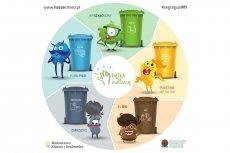 Jednolity System Segregacji Odpadów (JSSO)
