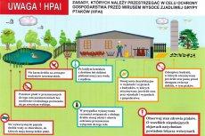 Informacja dla hodowców drobiu - ptasia grypa (HPAI)